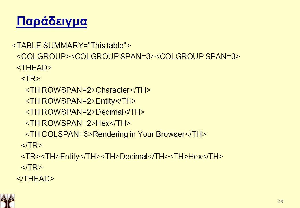 Παράδειγμα <TABLE SUMMARY= This table >