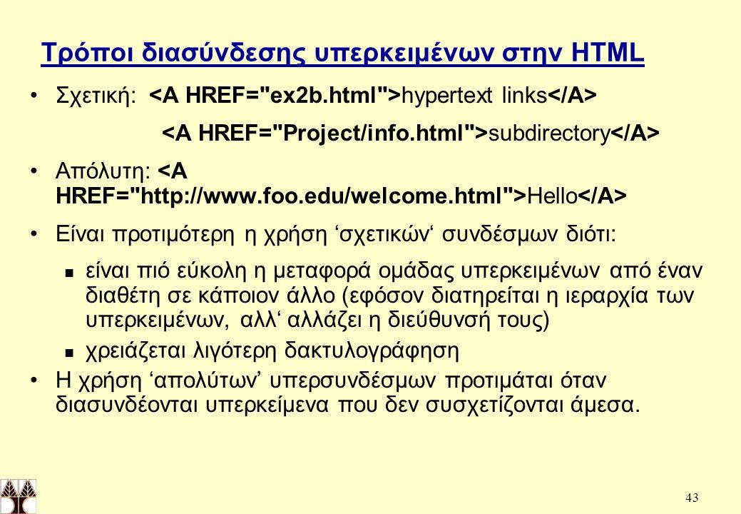 Τρόποι διασύνδεσης υπερκειμένων στην HTML