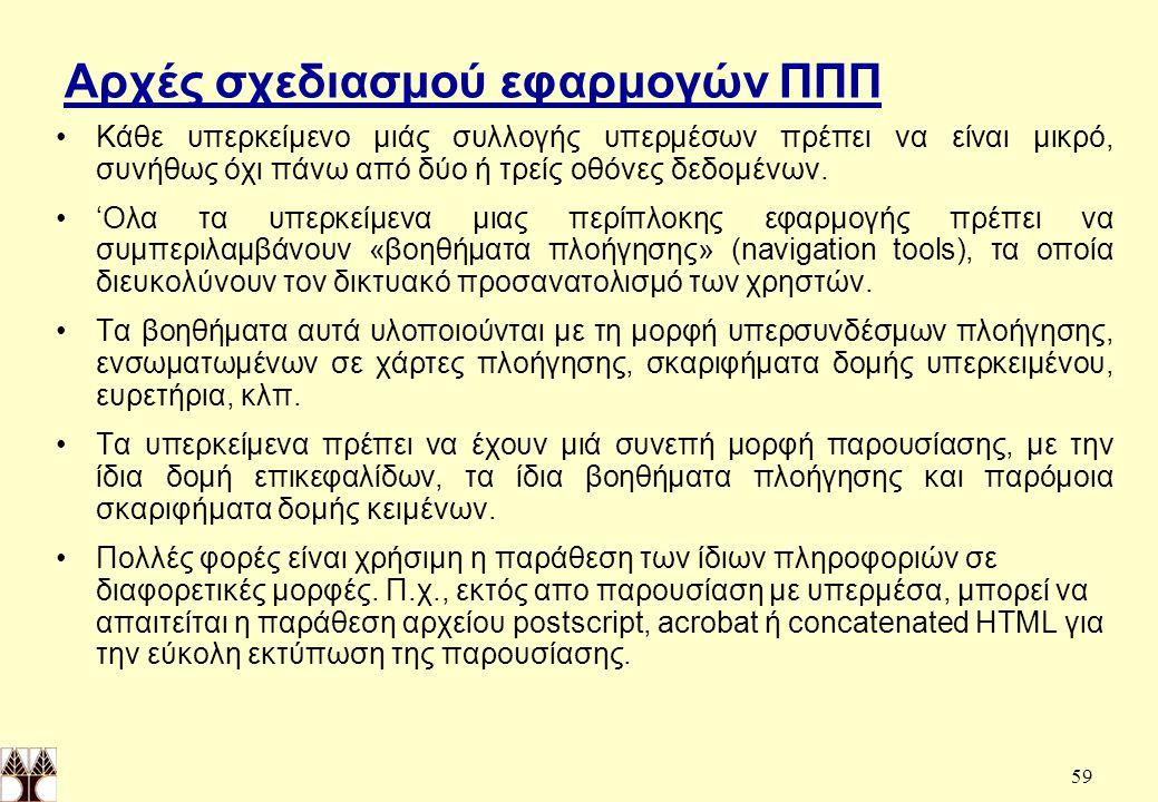 Αρχές σχεδιασμού εφαρμογών ΠΠΠ