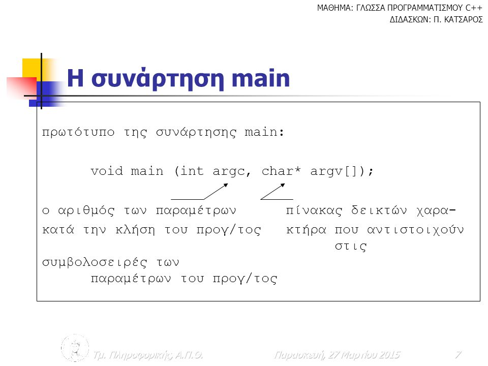 Η συνάρτηση main πρωτότυπο της συνάρτησης main: