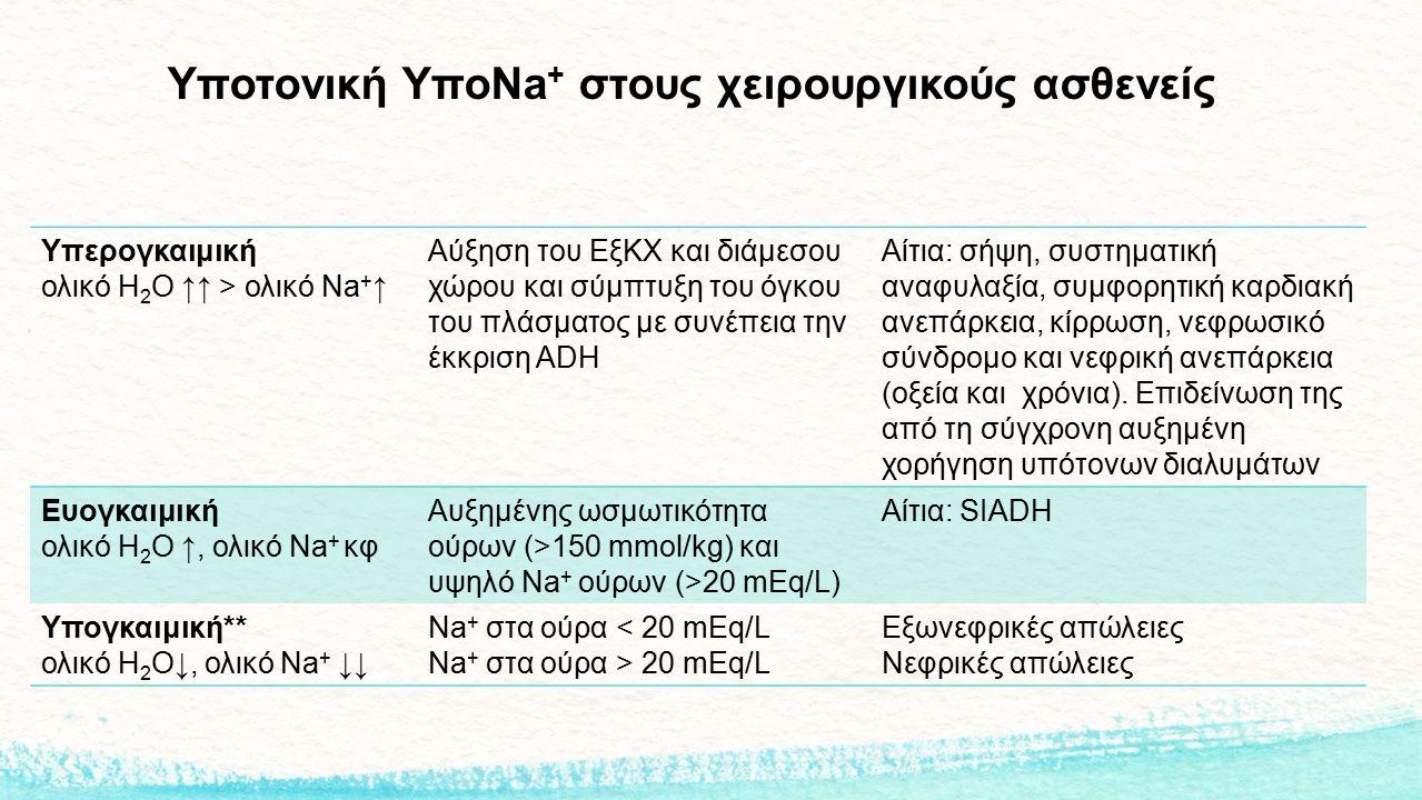 Υποτονική ΥποNa+ στους χειρουργικούς ασθενείς