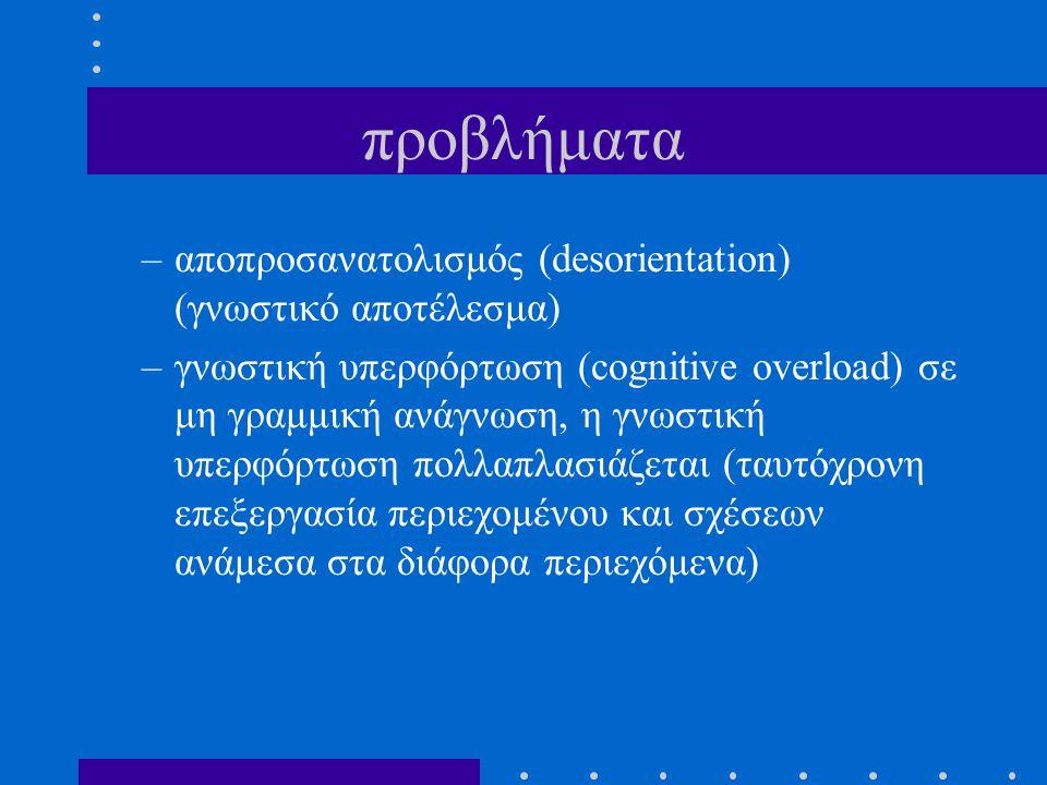 προβλήματα αποπροσανατολισμός (desorientation) (γνωστικό αποτέλεσμα)
