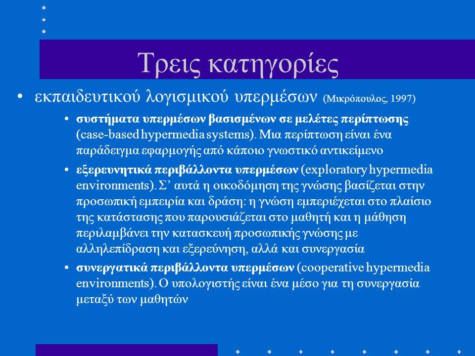 Τρεις κατηγορίες εκπαιδευτικού λογισμικού υπερμέσων (Μικρόπουλος, 1997)