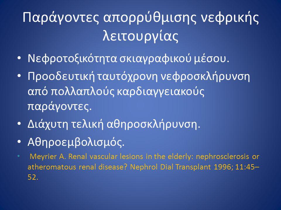 Παράγοντες απορρύθμισης νεφρικής λειτουργίας