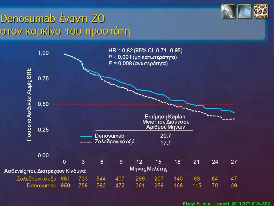 Denosumab έναντι ΖΟ στον καρκίνο του προστάτη