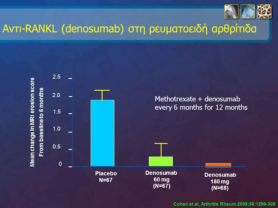 Μean change in MRI erosion score From baseline to 6 months