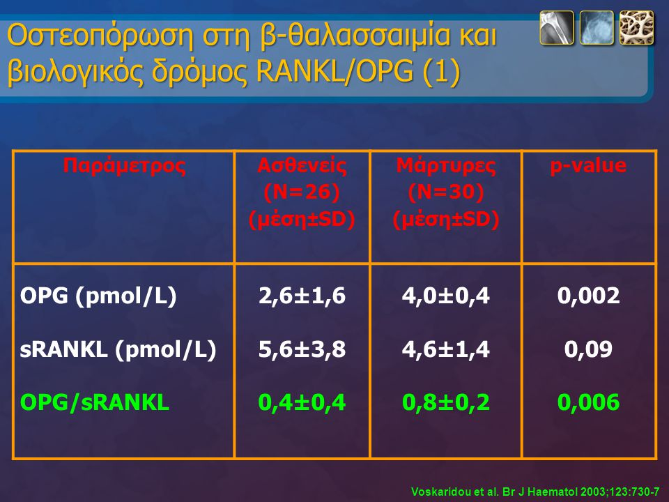 Oστεοπόρωση στη β-θαλασσαιμία και βιολογικός δρόμος RANKL/OPG (1)