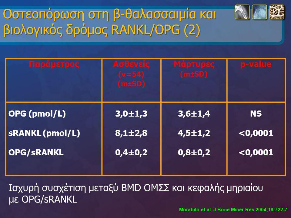 Oστεοπόρωση στη β-θαλασσαιμία και βιολογικός δρόμος RANKL/OPG (2)