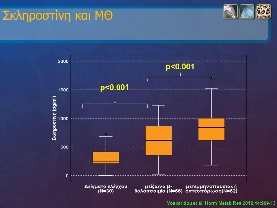 Σκληροστίνη και ΜΘ p<0.001
