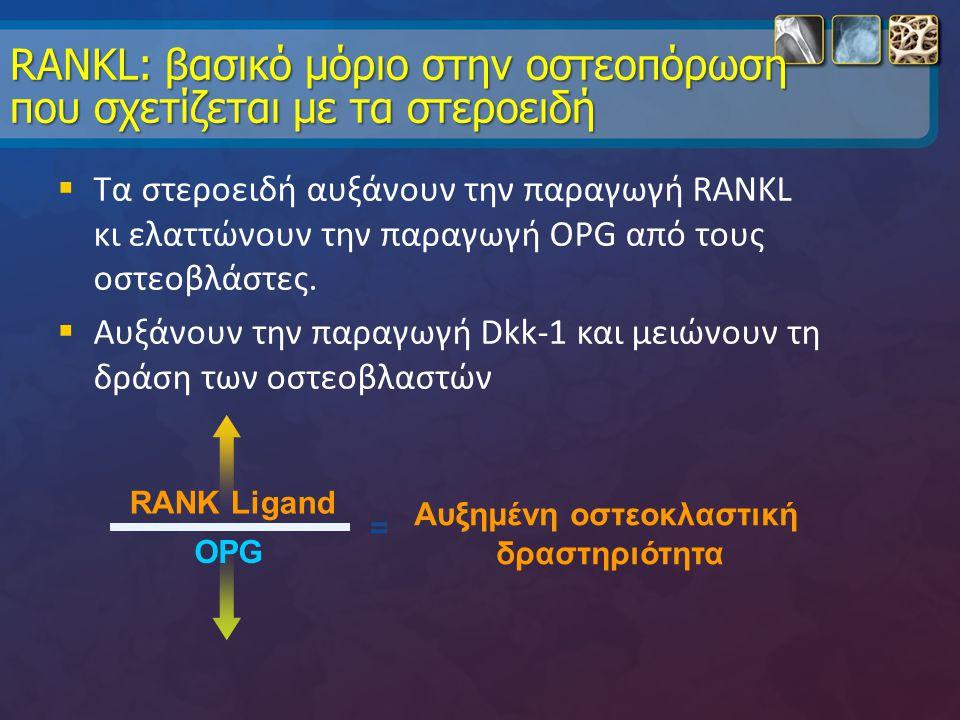 RANKL: βασικό μόριο στην οστεοπόρωση που σχετίζεται με τα στεροειδή