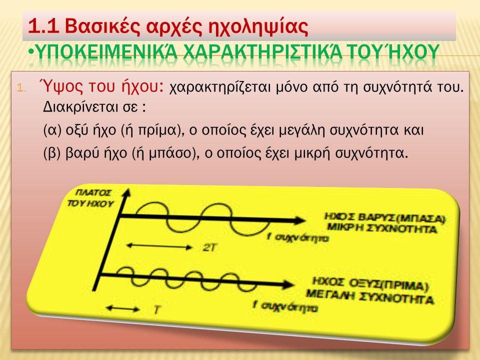 Υποκειμενικά χαρακτηριστικά του ήχου