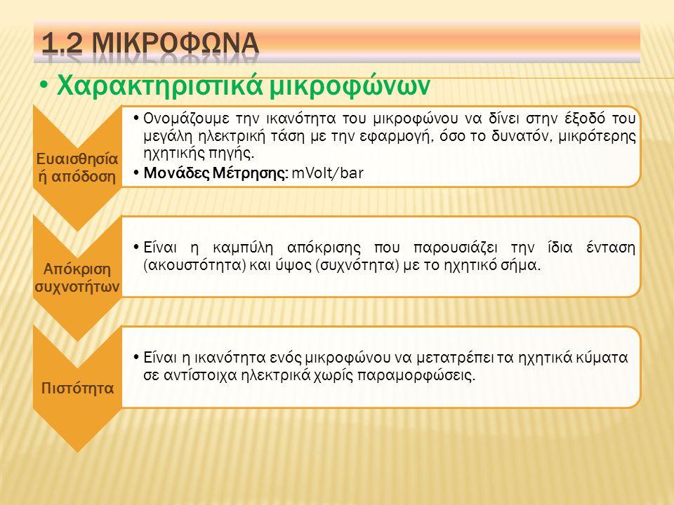 Χαρακτηριστικά μικροφώνων
