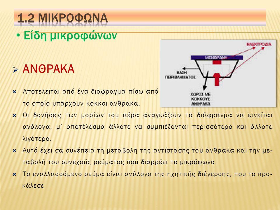 1.2 Μικροφωνα Είδη μικροφώνων ΑΝΘΡΑΚΑ