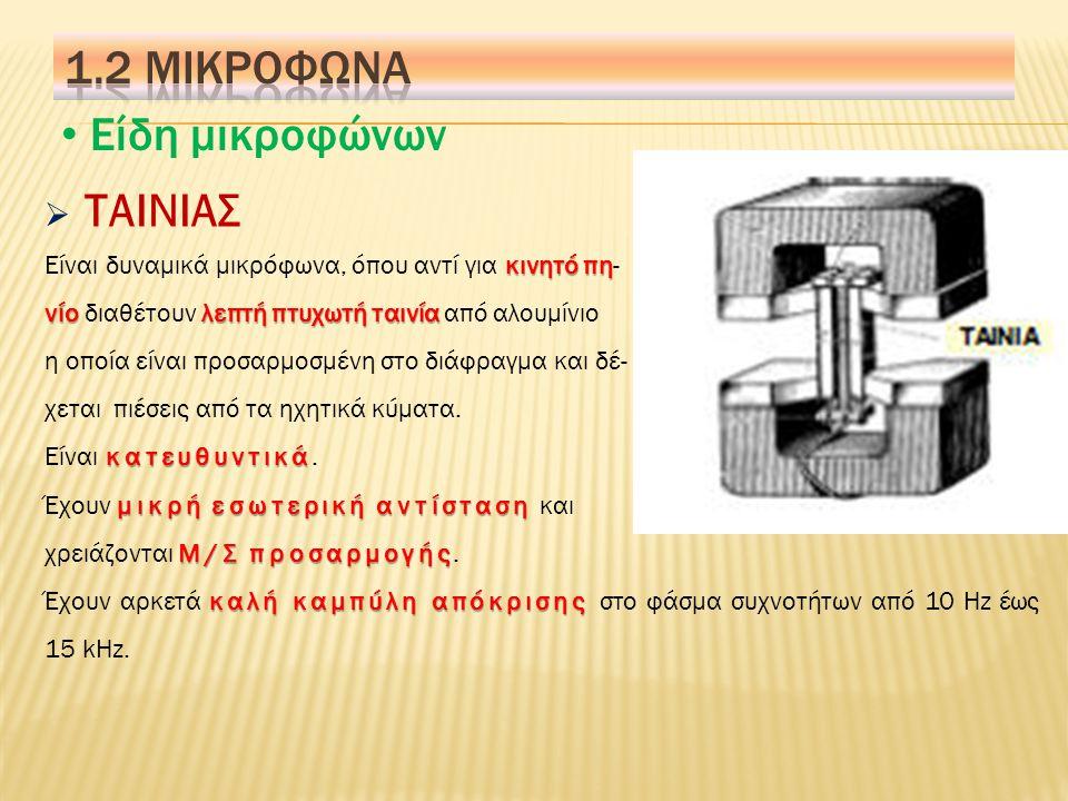 1.2 Μικροφωνα Είδη μικροφώνων ΤΑΙΝΙΑΣ