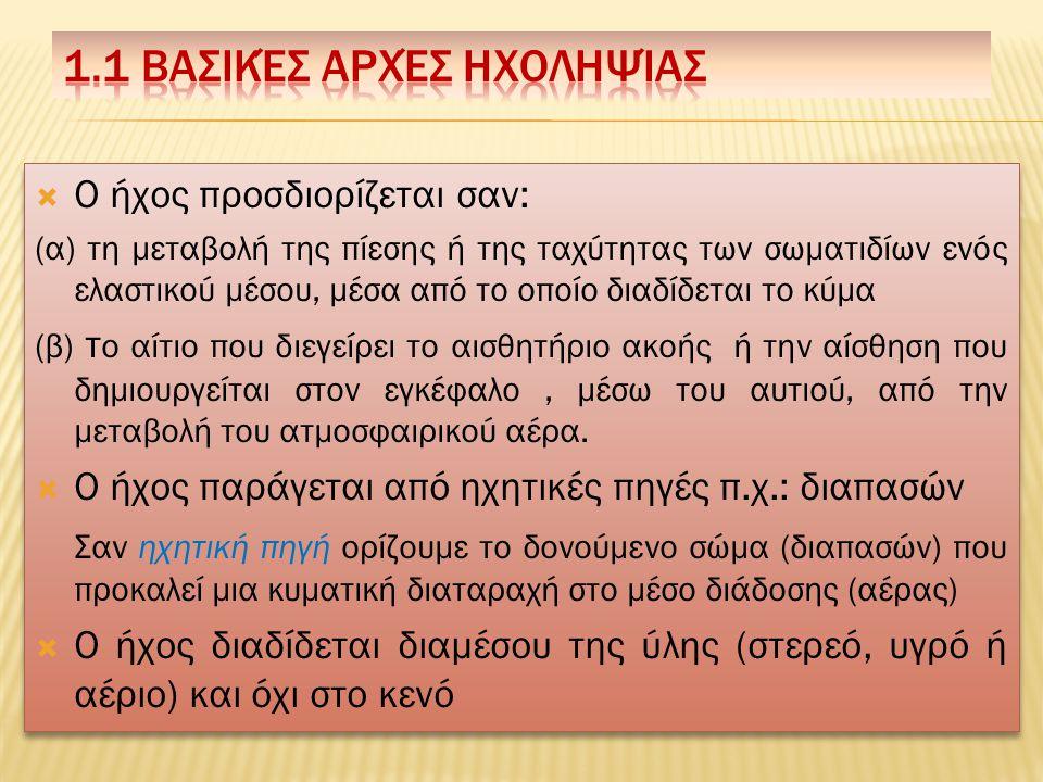 1.1 Βασικές αρχές ηχοληψίας