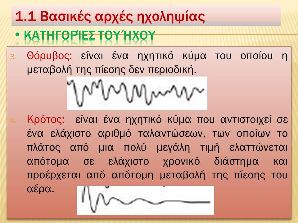 1.1 Βασικές αρχές ηχοληψίας Κατηγορίες του ήχου