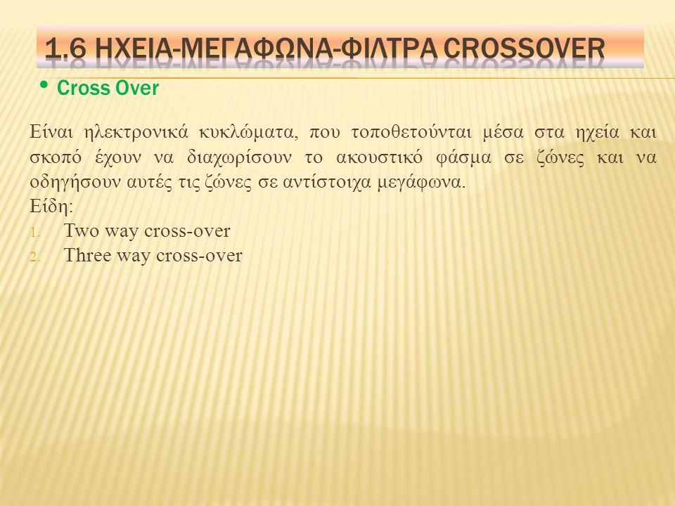 1.6 ηχεια-μεγαφωνα-φιλτρα crossover Cross Over
