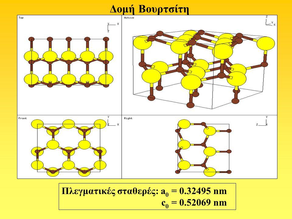 Δομή Βουρτσίτη Πλεγματικές σταθερές: a0 = 0.32495 nm c0 = 0.52069 nm
