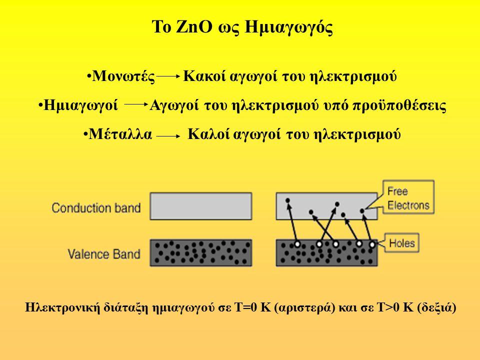 Το ZnO ως Ημιαγωγός Μονωτές Κακοί αγωγοί του ηλεκτρισμού