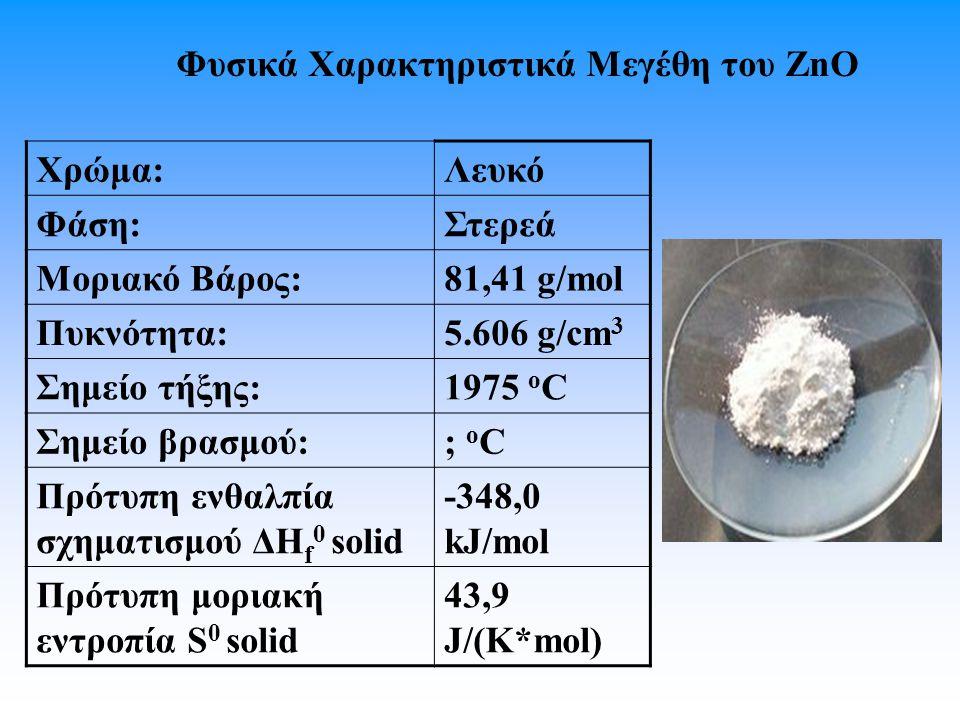 Φυσικά Χαρακτηριστικά Μεγέθη του ZnO