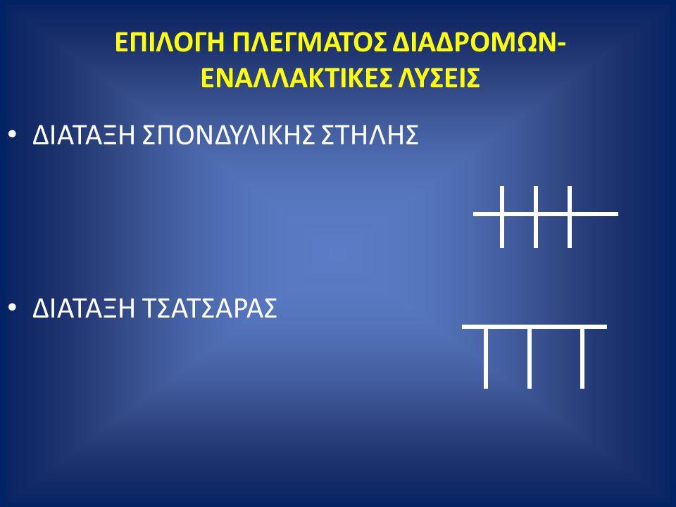 ΕΠΙΛΟΓΗ ΠΛΕΓΜΑΤΟΣ ΔΙΑΔΡΟΜΩΝ-ΕΝΑΛΛΑΚΤΙΚΕΣ ΛΥΣΕΙΣ