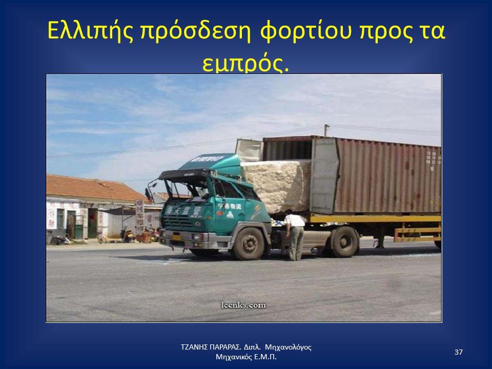 Ελλιπής πρόσδεση φορτίου προς τα εμπρός.