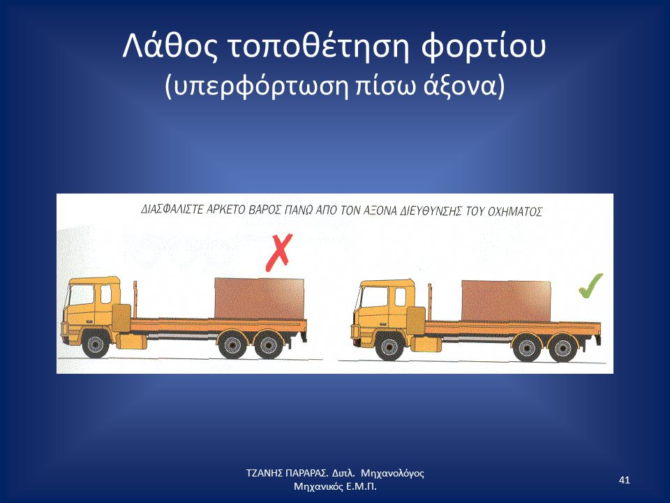 Λάθος τοποθέτηση φορτίου (υπερφόρτωση πίσω άξονα)