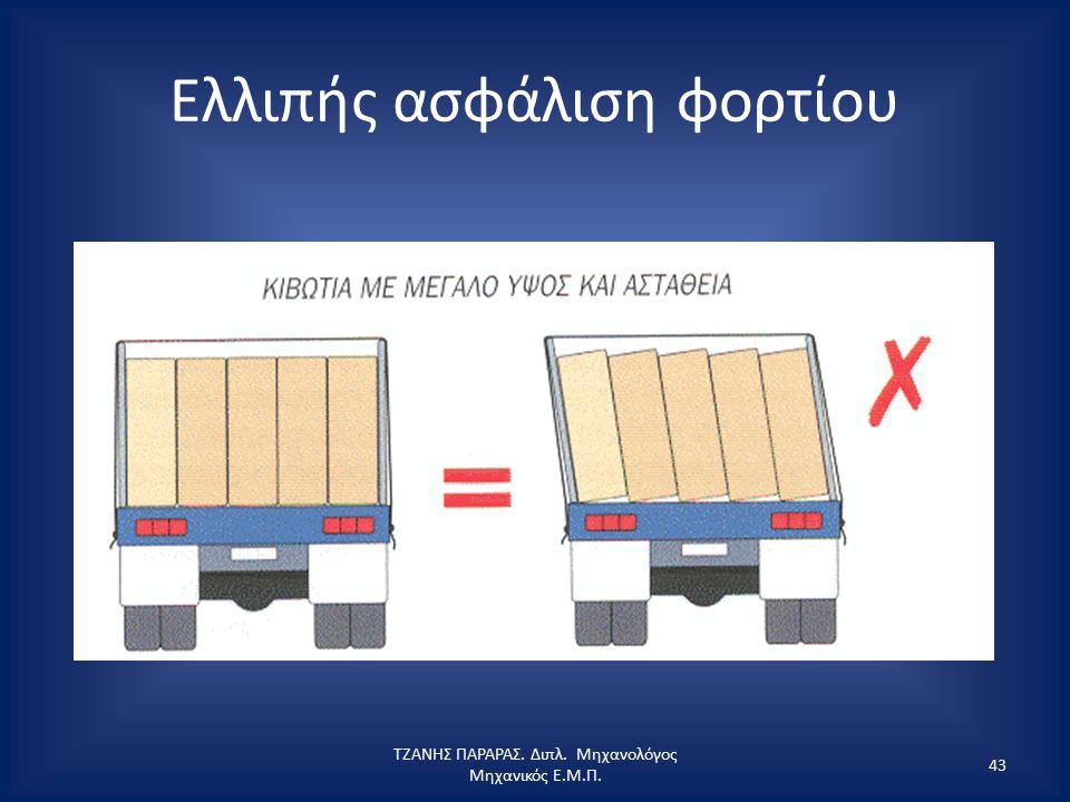 Ελλιπής ασφάλιση φορτίου
