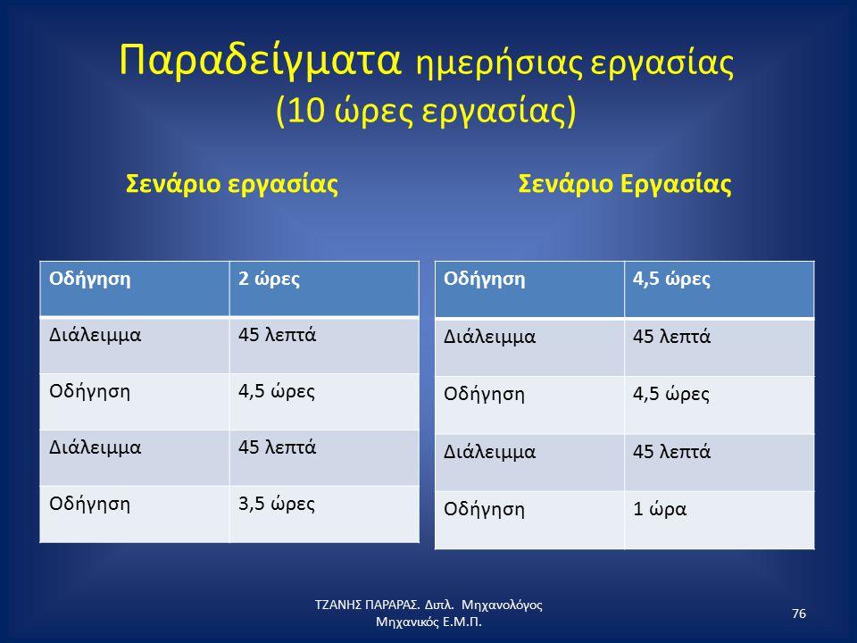 Παραδείγματα ημερήσιας εργασίας (10 ώρες εργασίας)