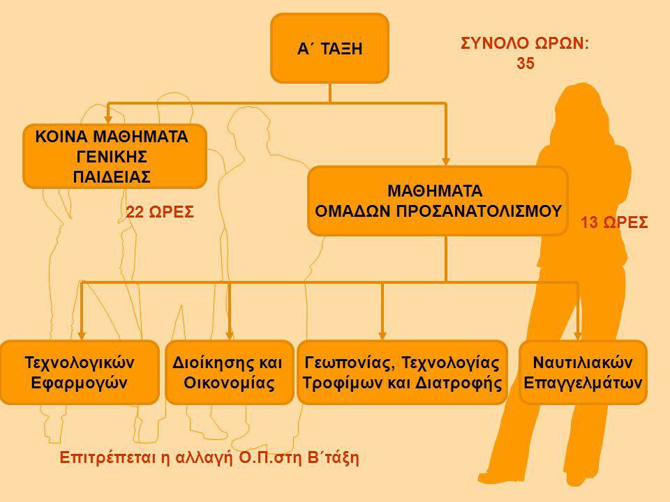ΟΜΑΔΩΝ ΠΡΟΣΑΝΑΤΟΛΙΣΜΟΥ 22 ΩΡΕΣ 13 ΩΡΕΣ