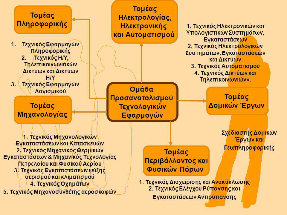 Τομέας Ηλεκτρολογίας, Τομέας Ηλεκτρονικής Πληροφορικής