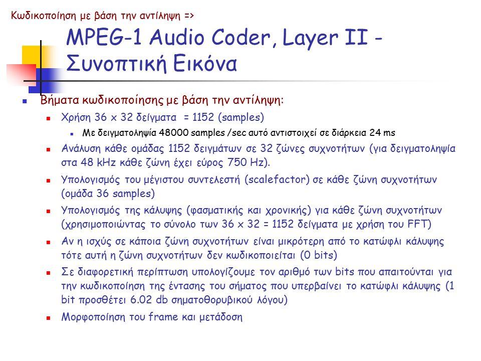MPEG-1 Audio Coder, Layer II - Συνοπτική Εικόνα