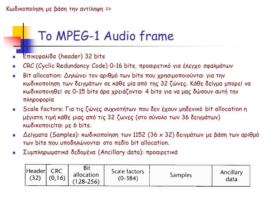 Το MPEG-1 Audio frame Κωδικοποίηση με βάση την αντίληψη =>