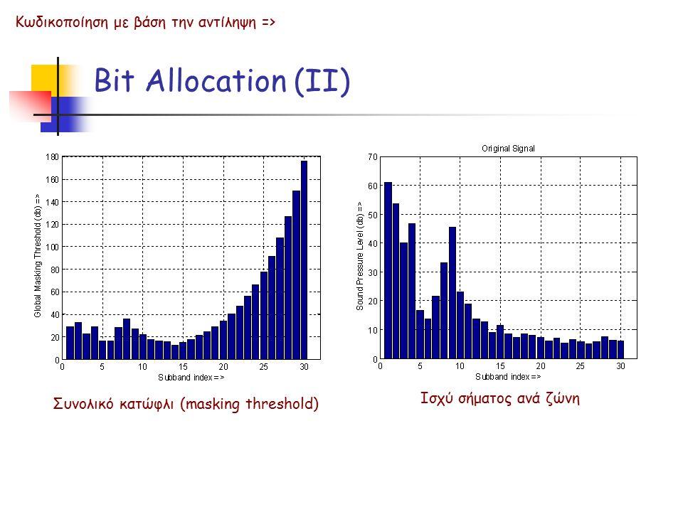 Bit Allocation (ΙΙ) Κωδικοποίηση με βάση την αντίληψη =>