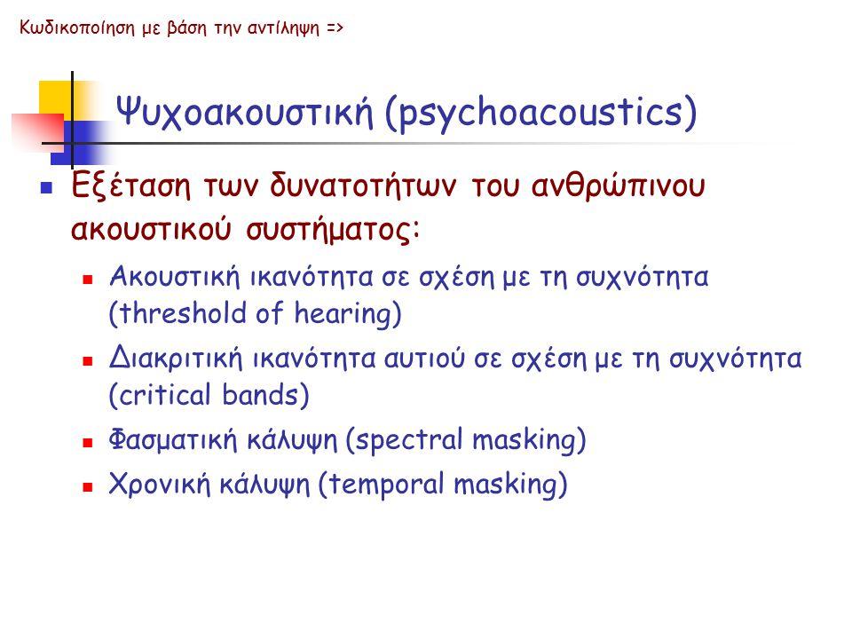 Ψυχοακουστική (psychoacoustics)