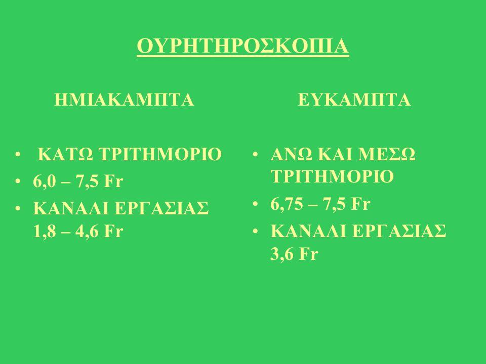 ΟΥΡΗΤΗΡΟΣΚΟΠΙΑ HMIAΚΑΜΠΤΑ ΚΑΤΩ ΤΡΙΤΗΜΟΡΙΟ 6,0 – 7,5 Fr
