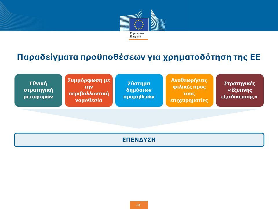 Παραδείγματα προϋποθέσεων για χρηματοδότηση της ΕΕ
