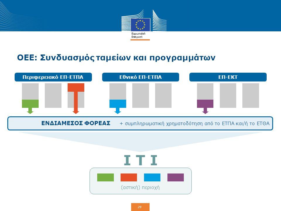 ΟΕΕ: Συνδυασμός ταμείων και προγραμμάτων
