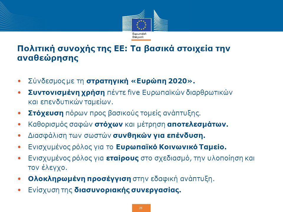 Πολιτική συνοχής της ΕΕ: Τα βασικά στοιχεία την αναθεώρησης