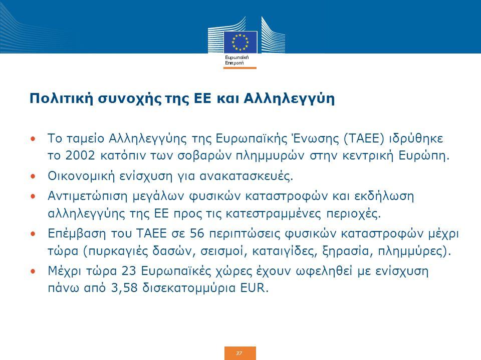 Πολιτική συνοχής της ΕΕ και Αλληλεγγύη