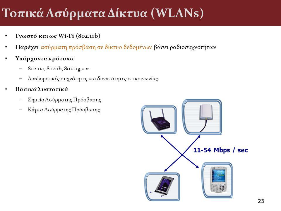 Τοπικά Ασύρματα Δίκτυα (WLANs)