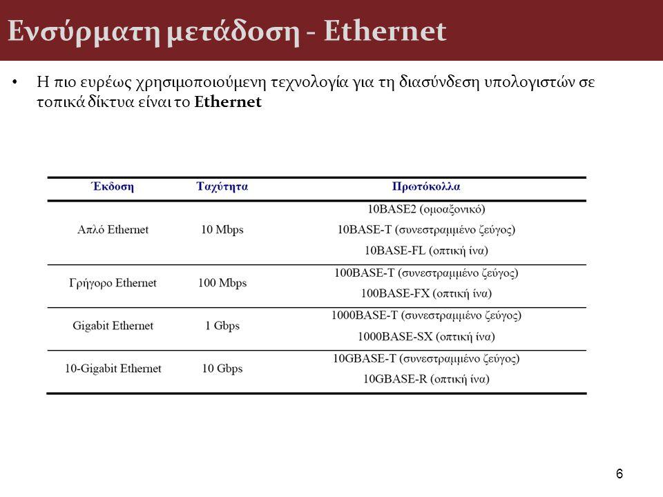 Ενσύρματη μετάδοση - Ethernet