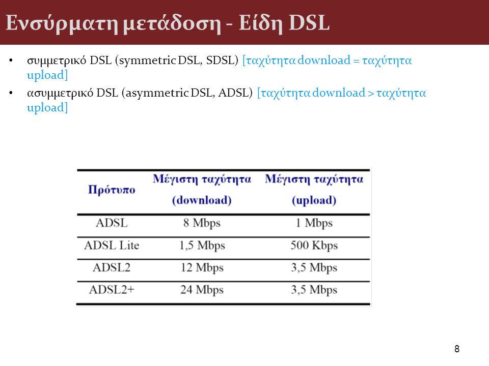 Ενσύρματη μετάδοση - Είδη DSL
