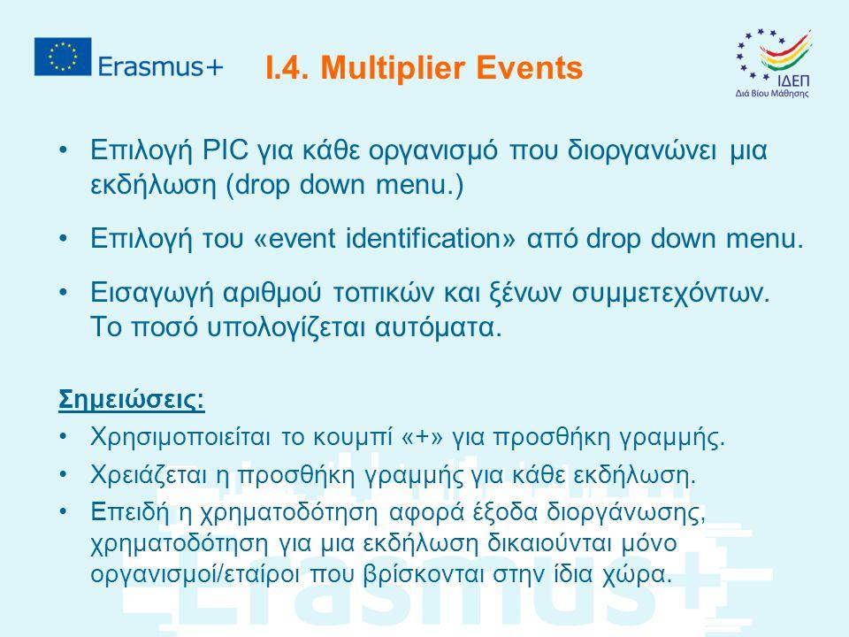 I.4. Multiplier Events Επιλογή PIC για κάθε οργανισμό που διοργανώνει μια εκδήλωση (drop down menu.)