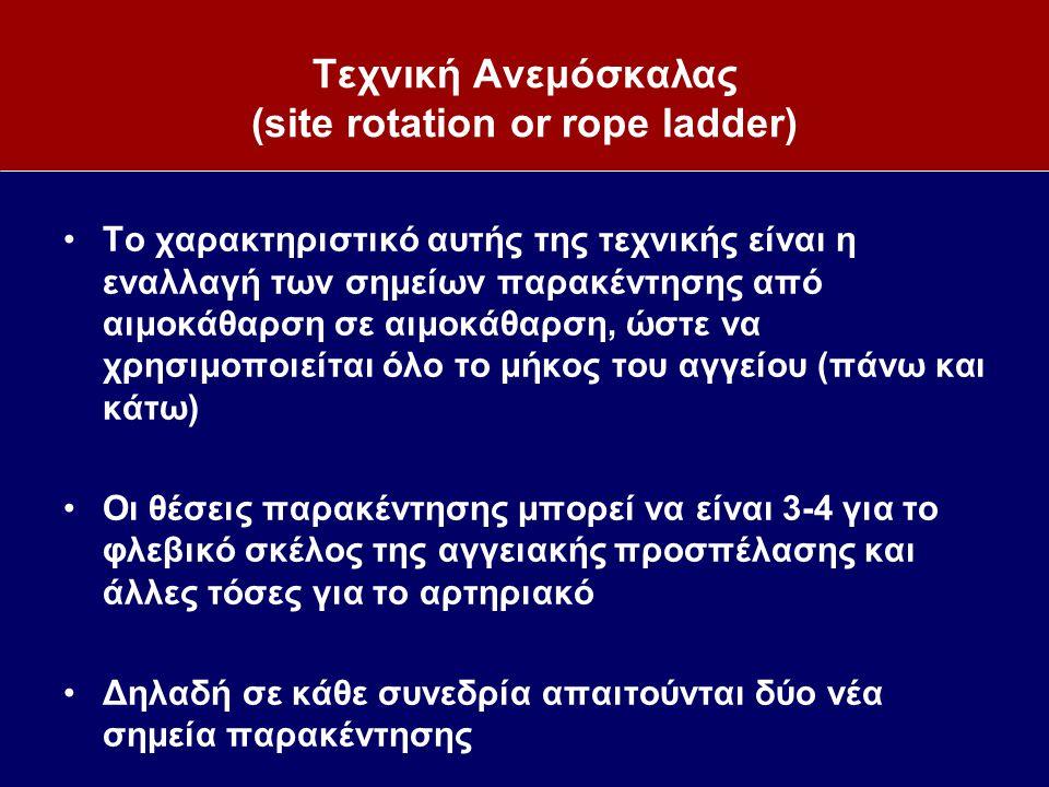 Τεχνική Ανεμόσκαλας (site rotation or rope ladder)