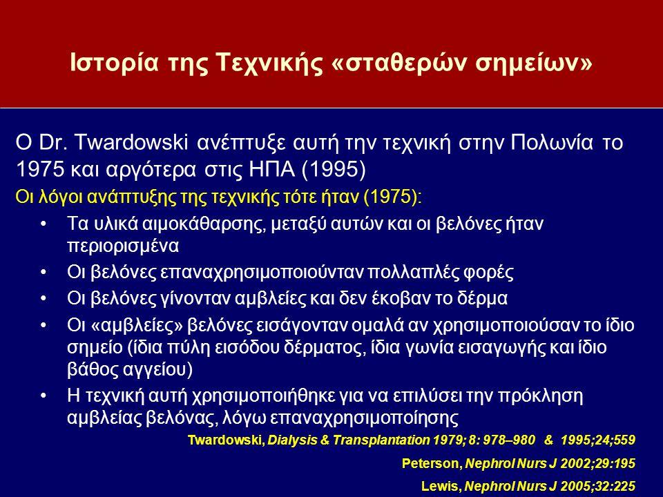 Ιστορία της Τεχνικής «σταθερών σημείων»