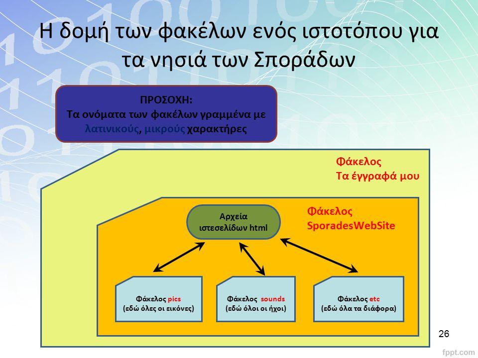 Η δομή ιστοσελίδων του ιστοτόπου για τα Νησιά των Σποράδων