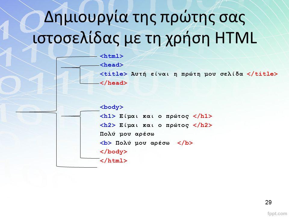 Αποτέλεσμα του προηγούμενου κώδικα HTML