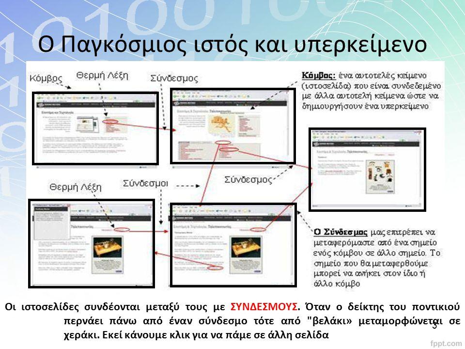 Δομή ιστοτόπου Εισαγωγική σελίδα Δεν υπάρχει πάντα
