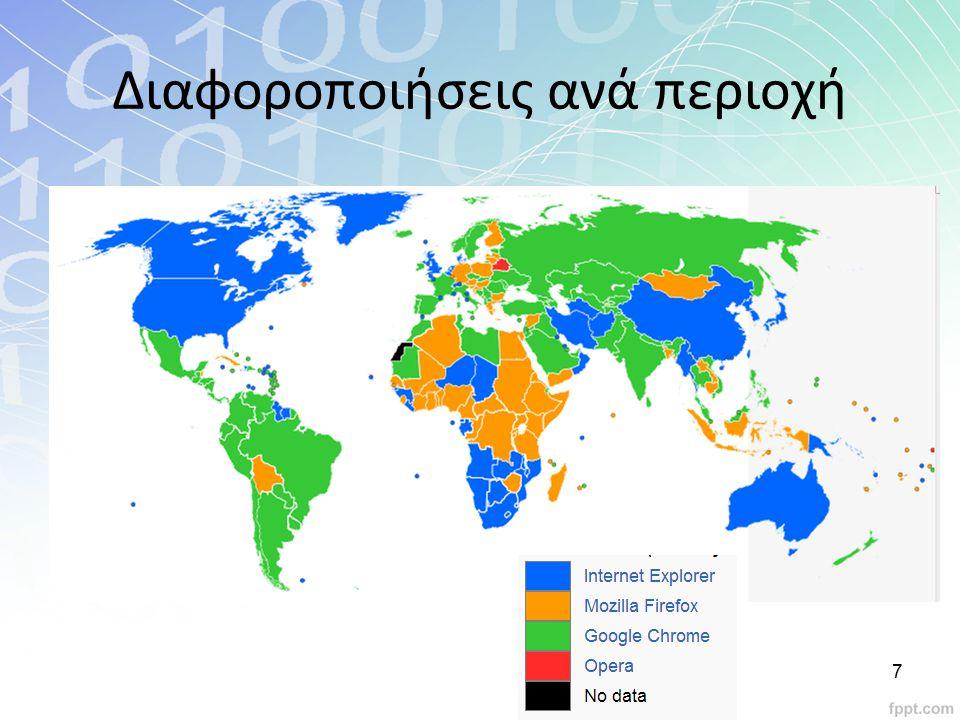 Πηγή http://marketshare.hitslink.com